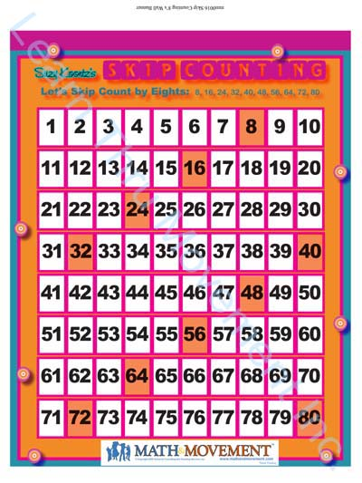 Skip Counting Chart by 8's – Digital Download | Math Made Fun