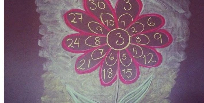 Flower Multiplication